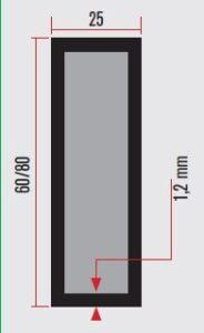 15.1 PROFILE